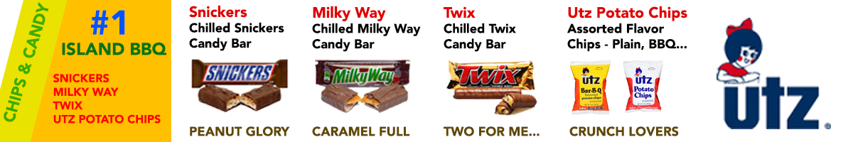 Chip and Candy Options